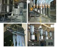 central material feeding system  - customized