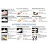 Surgical Gloves & Protective Gloves - GLO